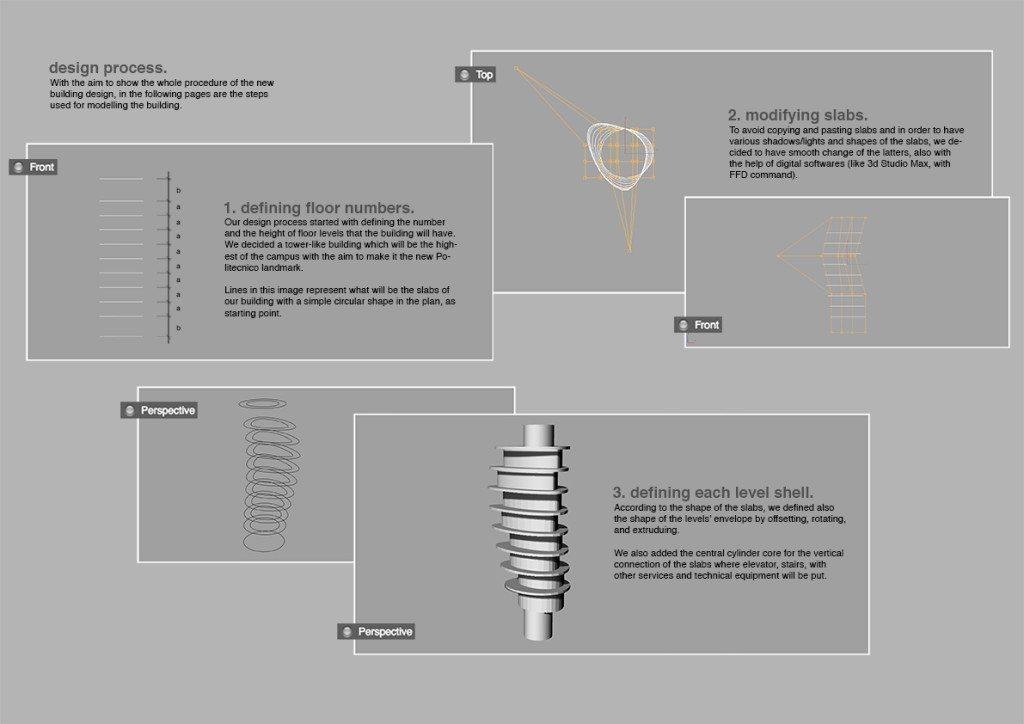 archicostudio_fluid-tower_procedure-1