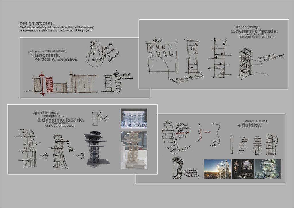 archicostudio_fluid-tower_sketches